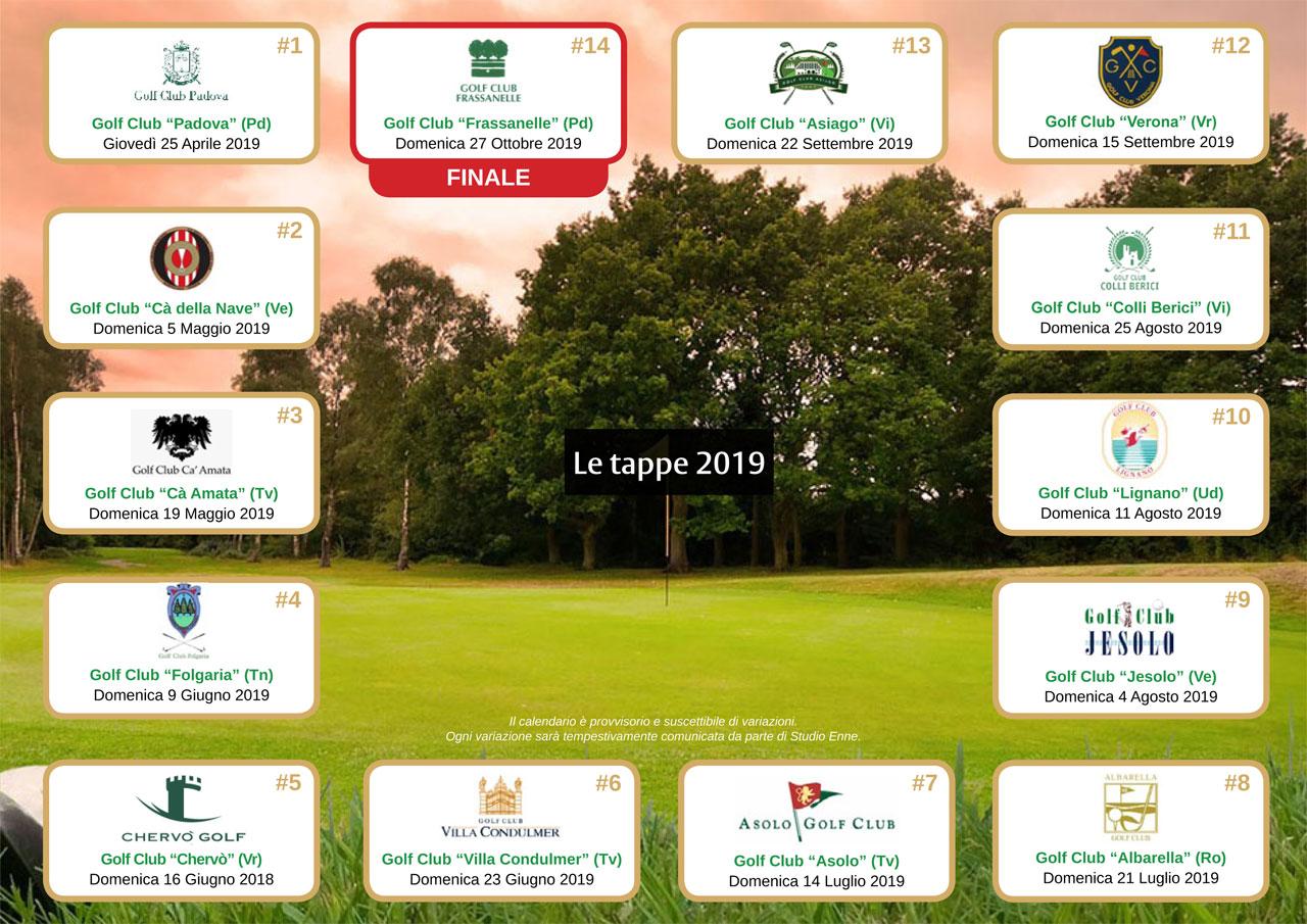 Il calendario 2019 del Golden Green Trophy